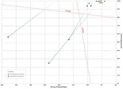 svm-graph